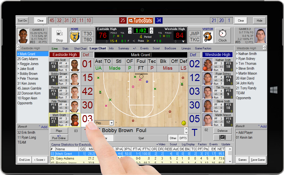 Most Advanced Basketball Live Scoring