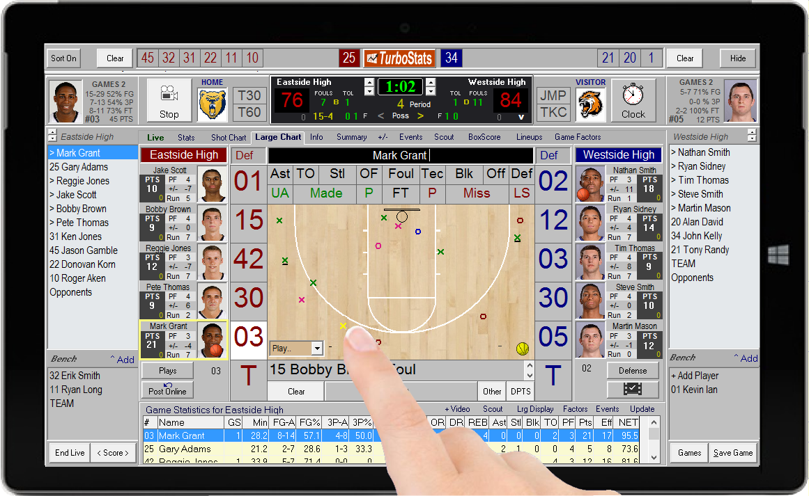 Basketball Stats, Metrics, Video Software App - TurboStats ...