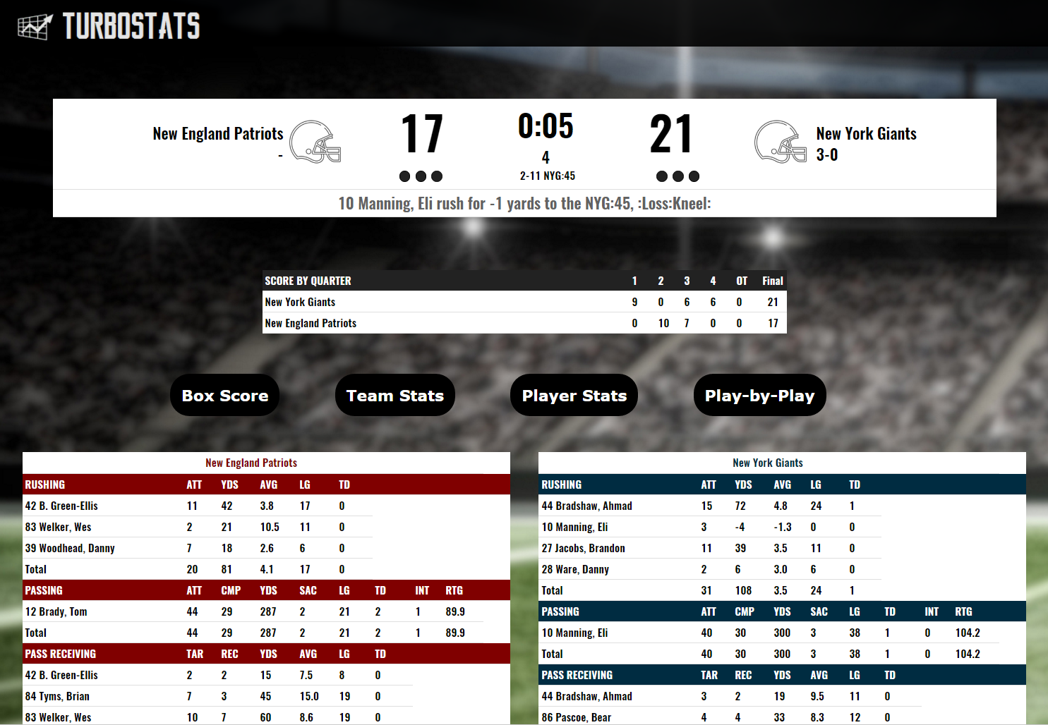 Football Stats, Scouting, Live Scoring Software App
