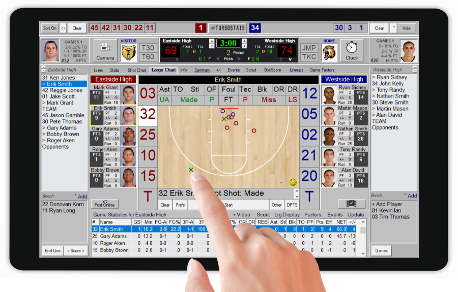 Basketball Stats, Metrics, Video Software App - TurboStats