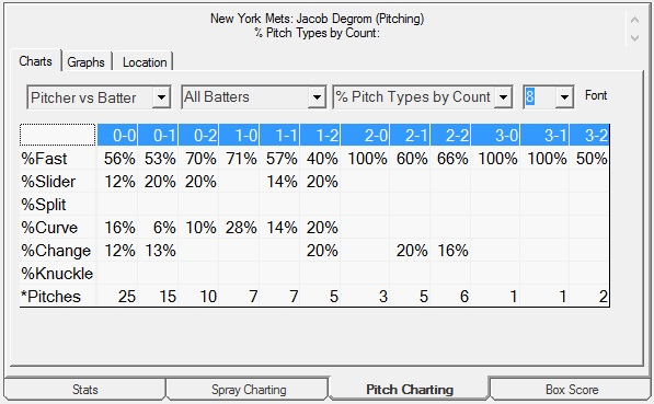 Baseball  Softball Scouting Software For Windows And Palm Os